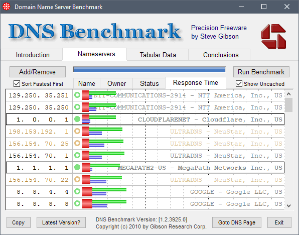 dns benchmark cloudflare