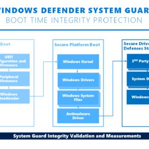 windows defender system guard