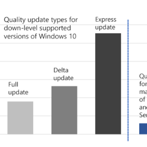 microsoft quality updates